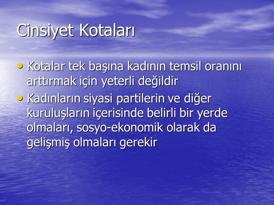 Cinsiyet Kotaları Kotalar tek başına kadının temsil oranını arttırmak için yeterli değildir.
