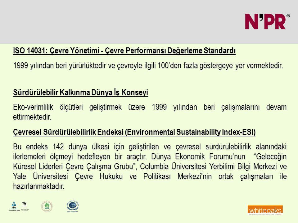 ISO 14031: Çevre Yönetimi - Çevre Performansı Değerleme Standardı
