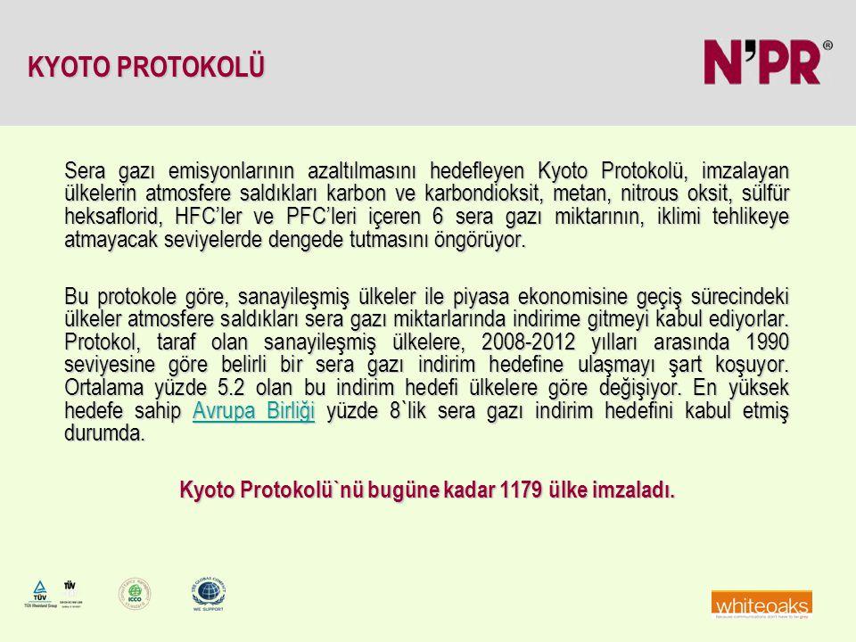 Kyoto Protokolü`nü bugüne kadar 1179 ülke imzaladı.