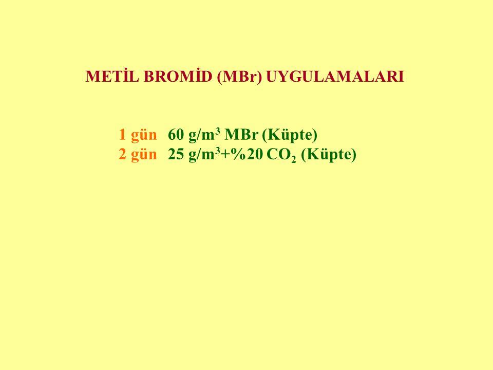 METİL BROMİD (MBr) UYGULAMALARI