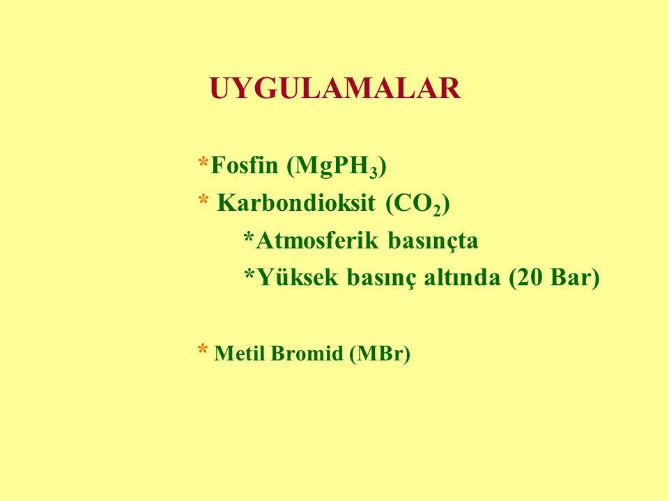 UYGULAMALAR *Fosfin (MgPH3) * Karbondioksit (CO2) *Atmosferik basınçta