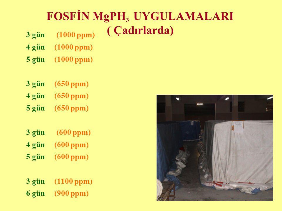FOSFİN MgPH3 UYGULAMALARI