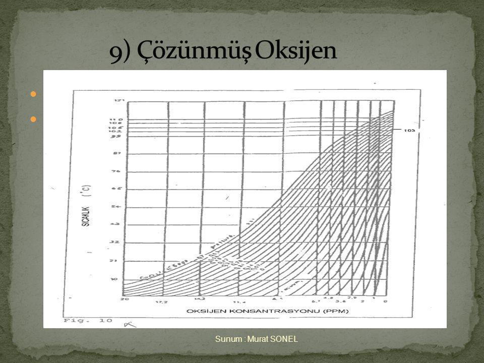 9) Çözünmüş Oksijen Sunum : Murat SONEL