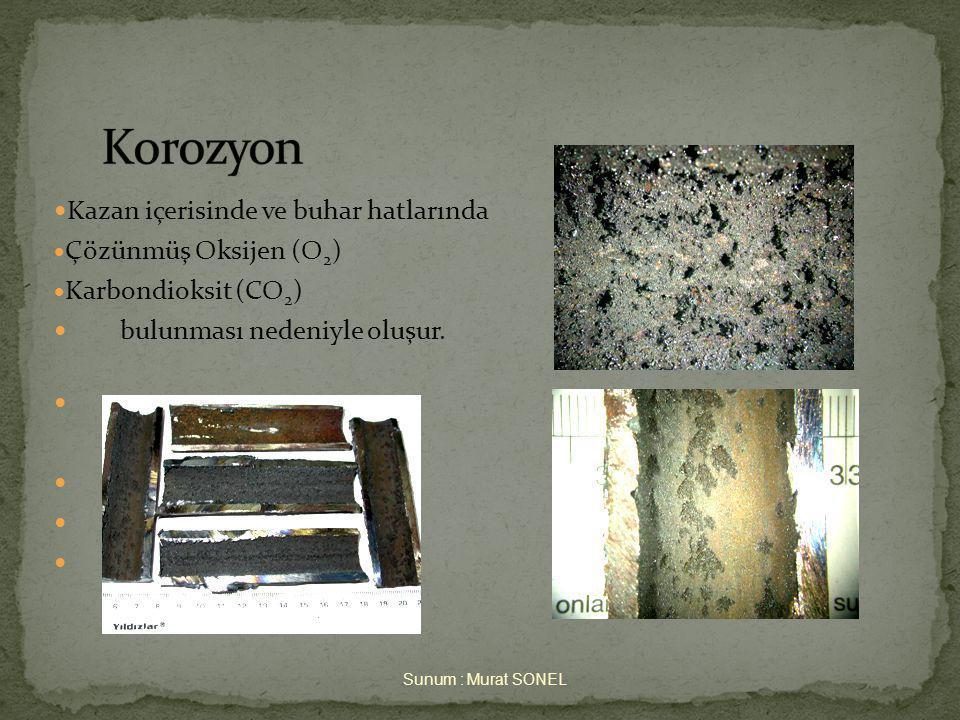 Korozyon Kazan içerisinde ve buhar hatlarında Çözünmüş Oksijen (O2)