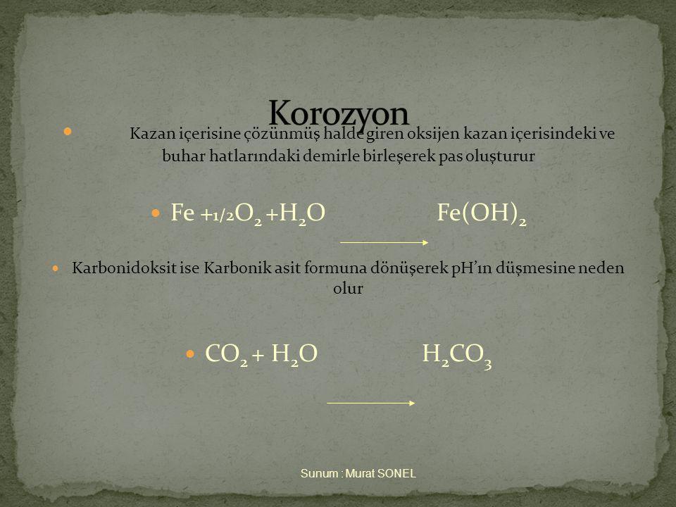 Korozyon Kazan içerisine çözünmüş halde giren oksijen kazan içerisindeki ve buhar hatlarındaki demirle birleşerek pas oluşturur.