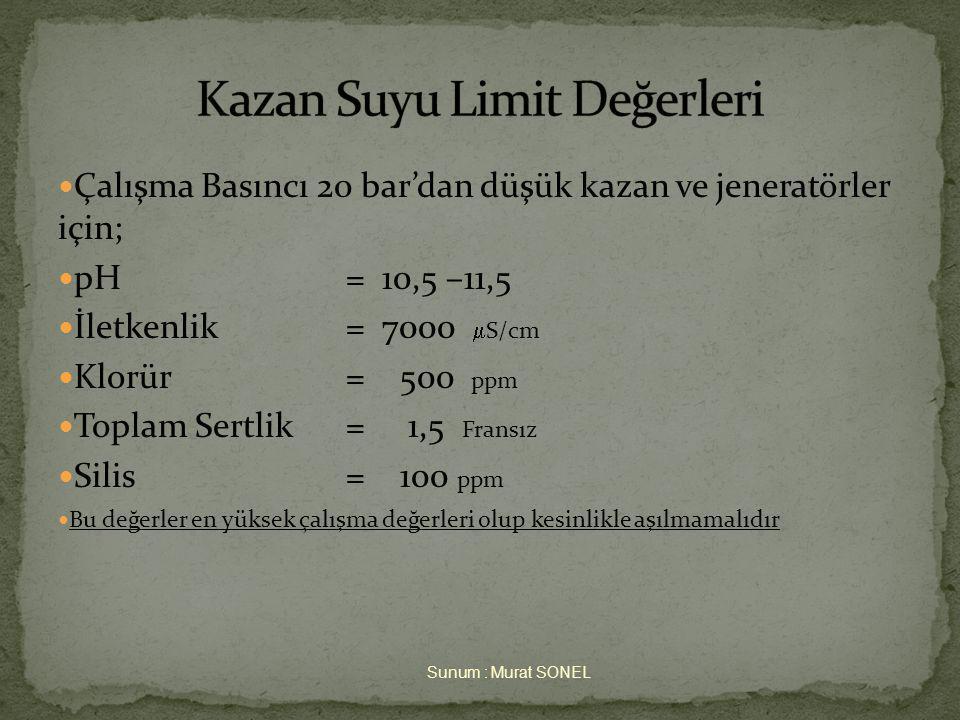 Kazan Suyu Limit Değerleri