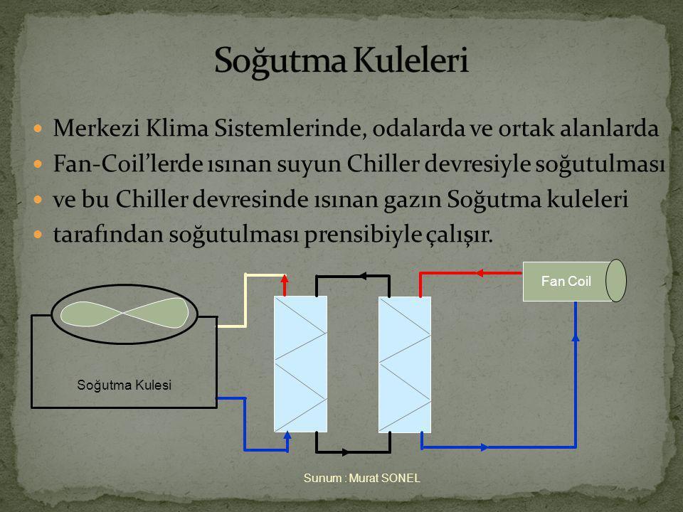 Soğutma Kuleleri Merkezi Klima Sistemlerinde, odalarda ve ortak alanlarda. Fan-Coil'lerde ısınan suyun Chiller devresiyle soğutulması.