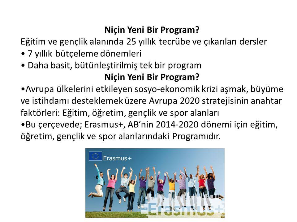 Niçin Yeni Bir Program Eğitim ve gençlik alanında 25 yıllık tecrübe ve çıkarılan dersler. • 7 yıllık bütçeleme dönemleri.
