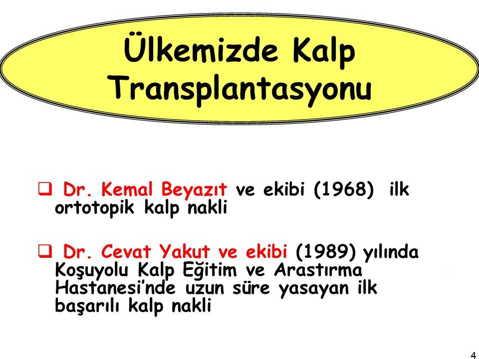 Ülkemizde Kalp Transplantasyonu