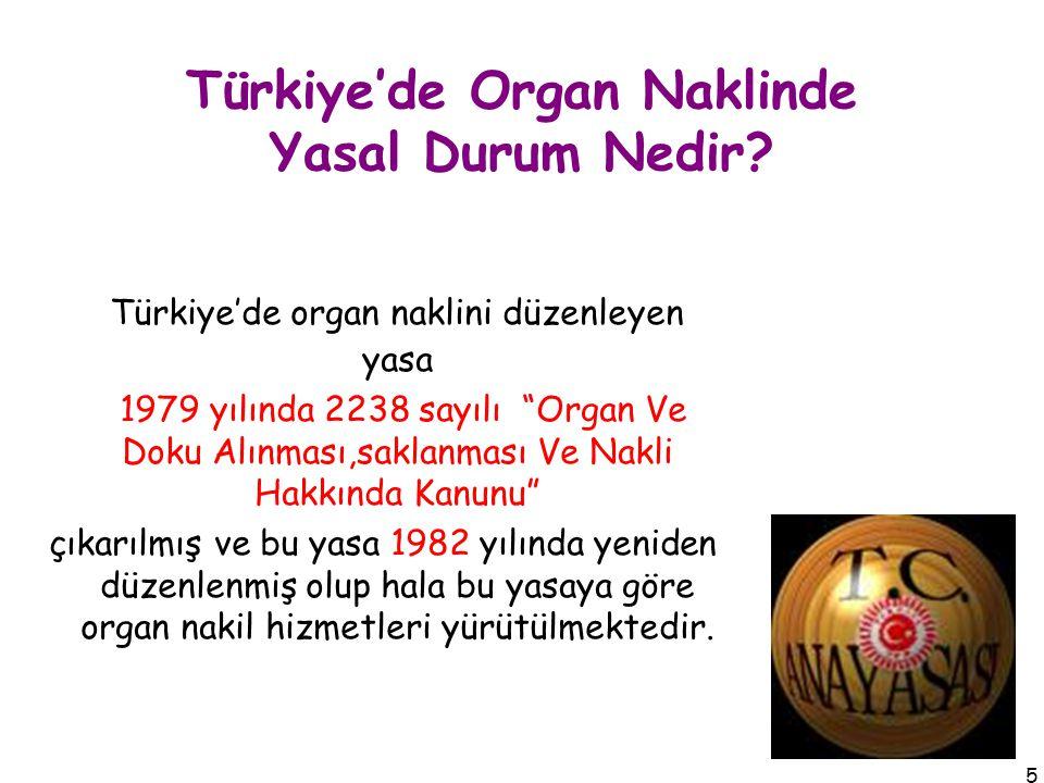 Türkiye'de Organ Naklinde Yasal Durum Nedir