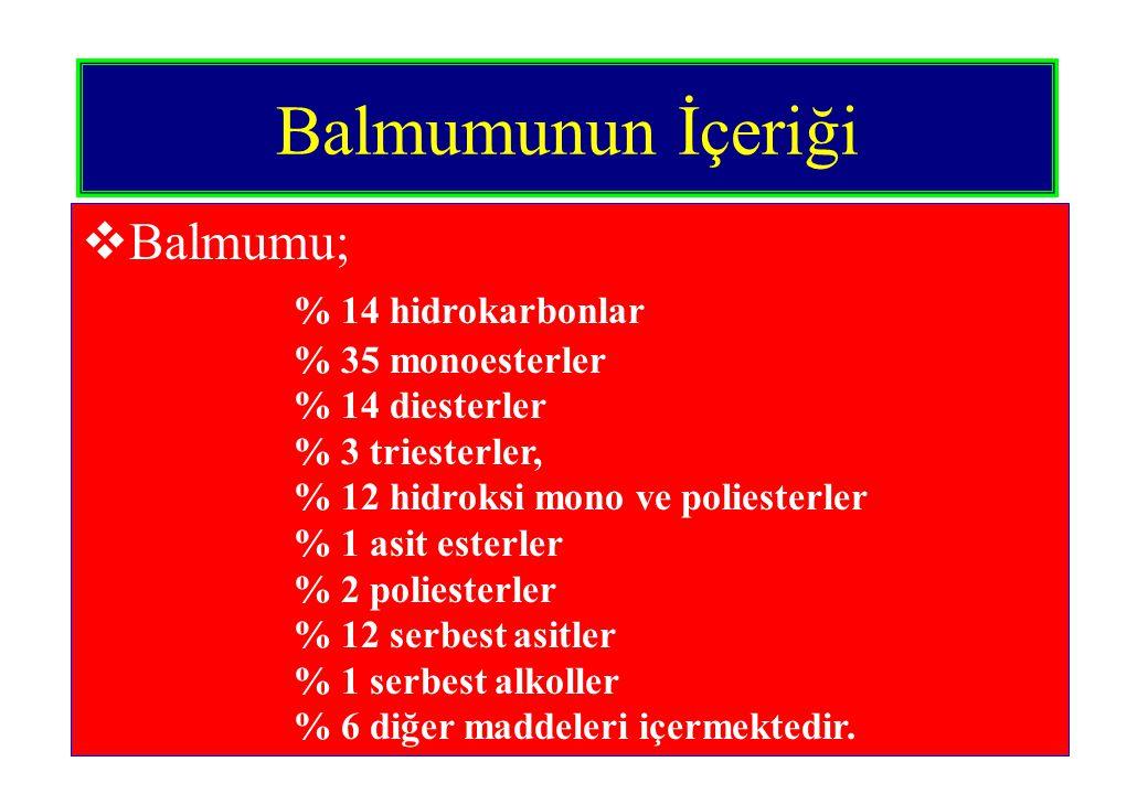 Balmumunun İçeriği Balmumu; % 14 hidrokarbonlar % 35 monoesterler