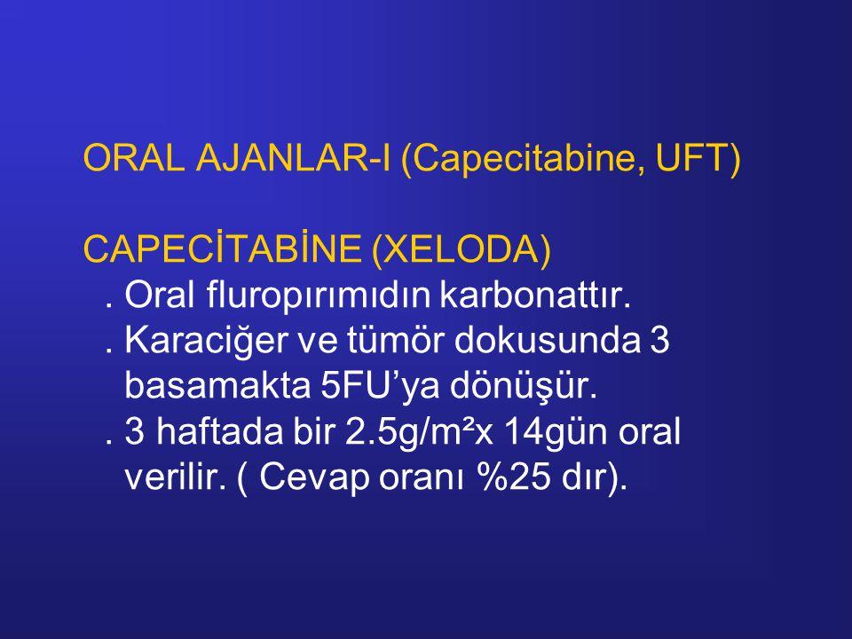 ORAL AJANLAR-I (Capecitabine, UFT) CAPECİTABİNE (XELODA)