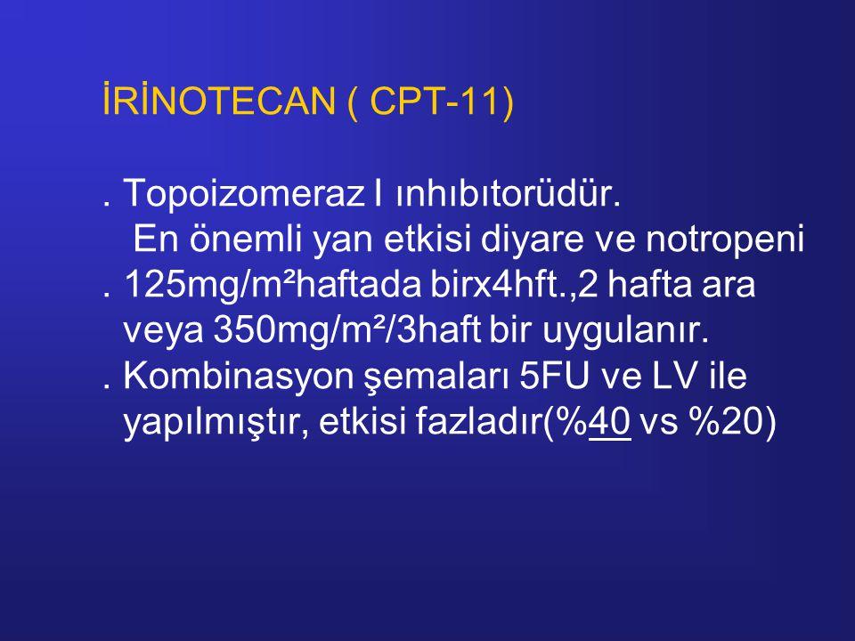 İRİNOTECAN ( CPT-11). Topoizomeraz I ınhıbıtorüdür