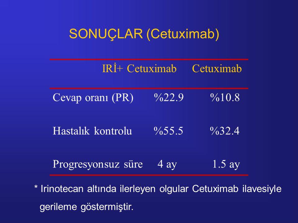 SONUÇLAR (Cetuximab) IRİ+ Cetuximab Cetuximab