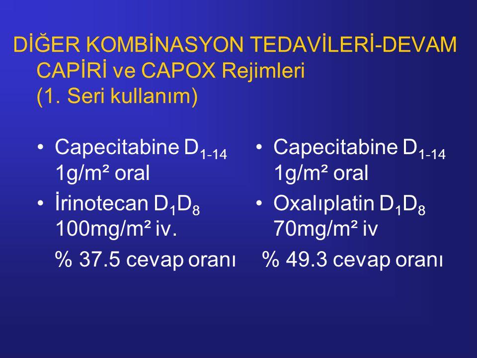 DİĞER KOMBİNASYON TEDAVİLERİ-DEVAM CAPİRİ ve CAPOX Rejimleri (1