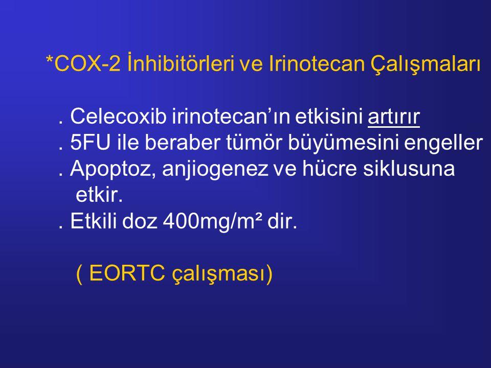 COX-2 İnhibitörleri ve Irinotecan Çalışmaları