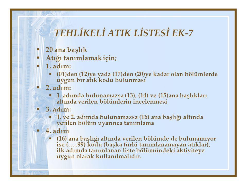 TEHLİKELİ ATIK LİSTESİ EK-7