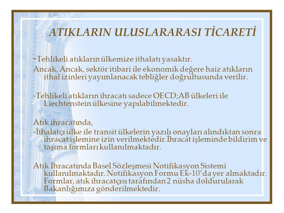 ATIKLARIN ULUSLARARASI TİCARETİ