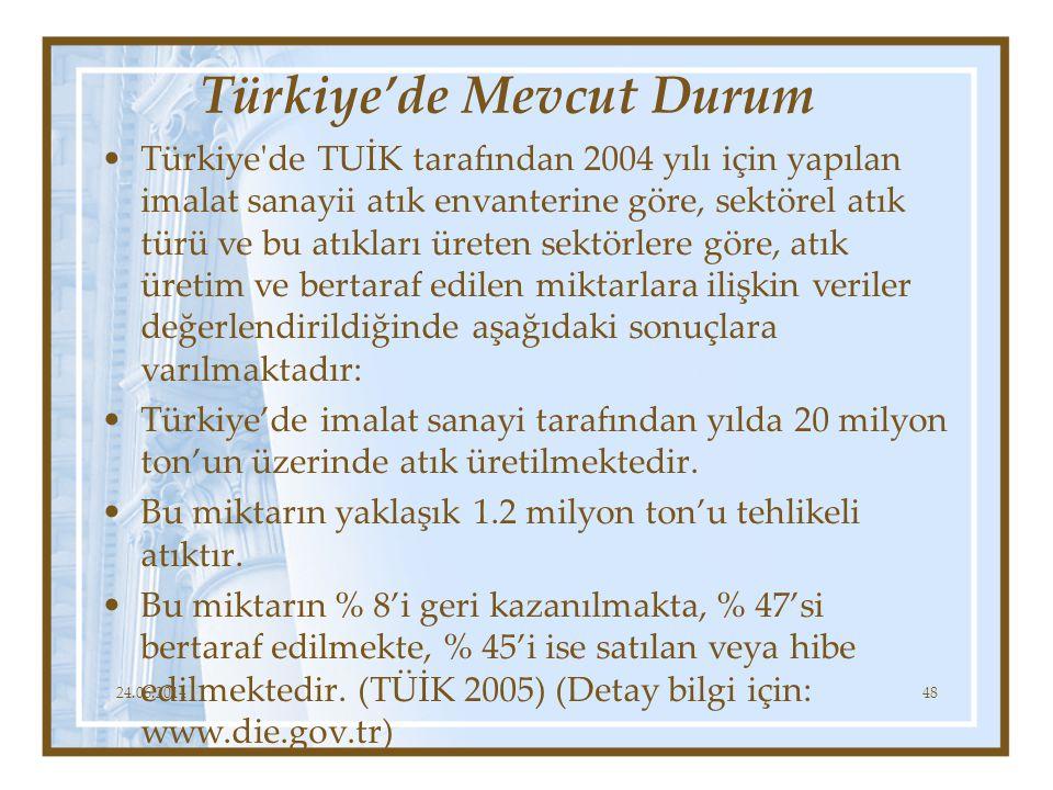 Türkiye'de Mevcut Durum