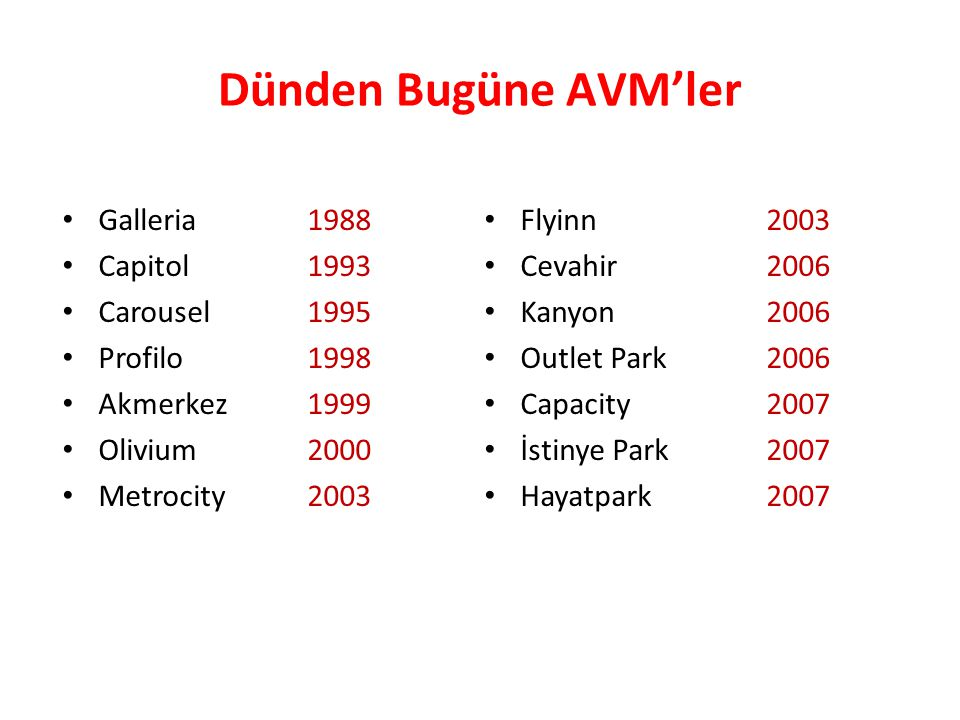 Dünden Bugüne AVM'ler Galleria 1988 Flyinn 2003 Capitol 1993
