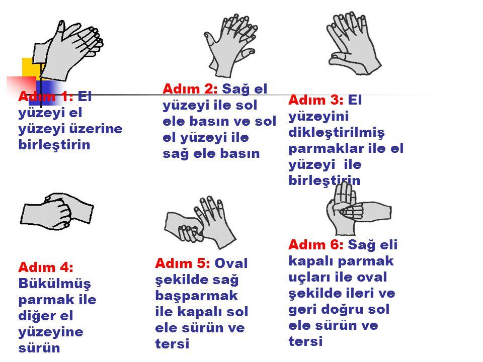 Adım 2: Sağ el yüzeyi ile sol ele basın ve sol el yüzeyi ile sağ ele basın