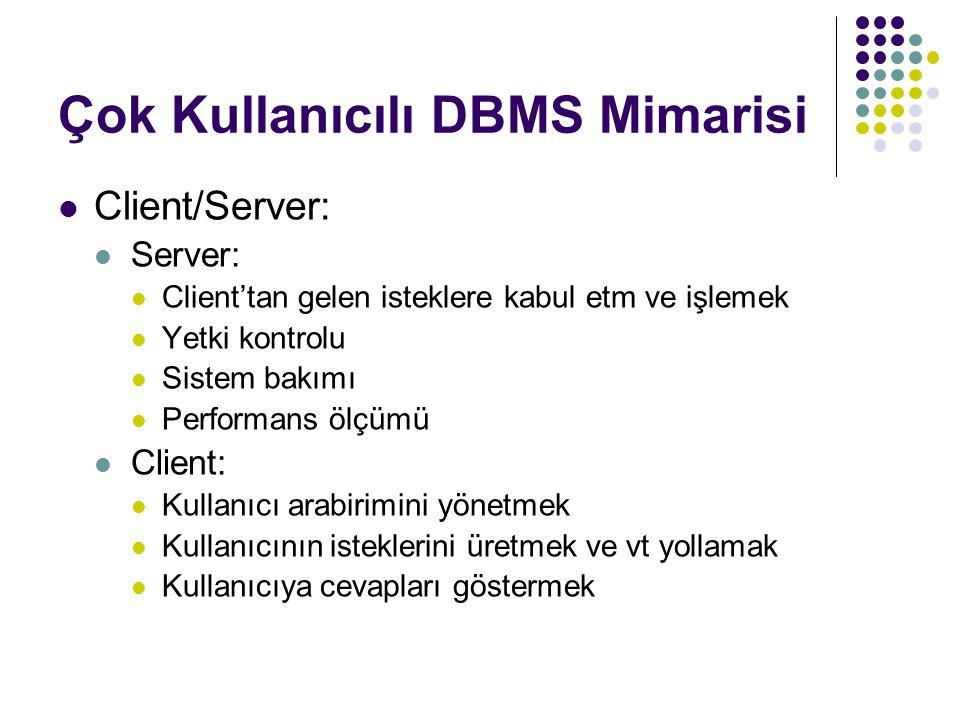 Çok Kullanıcılı DBMS Mimarisi