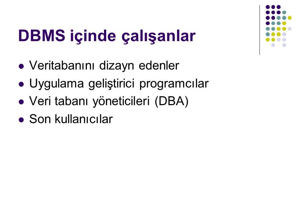 DBMS içinde çalışanlar