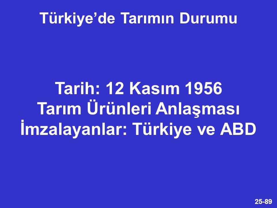 Tarım Ürünleri Anlaşması İmzalayanlar: Türkiye ve ABD