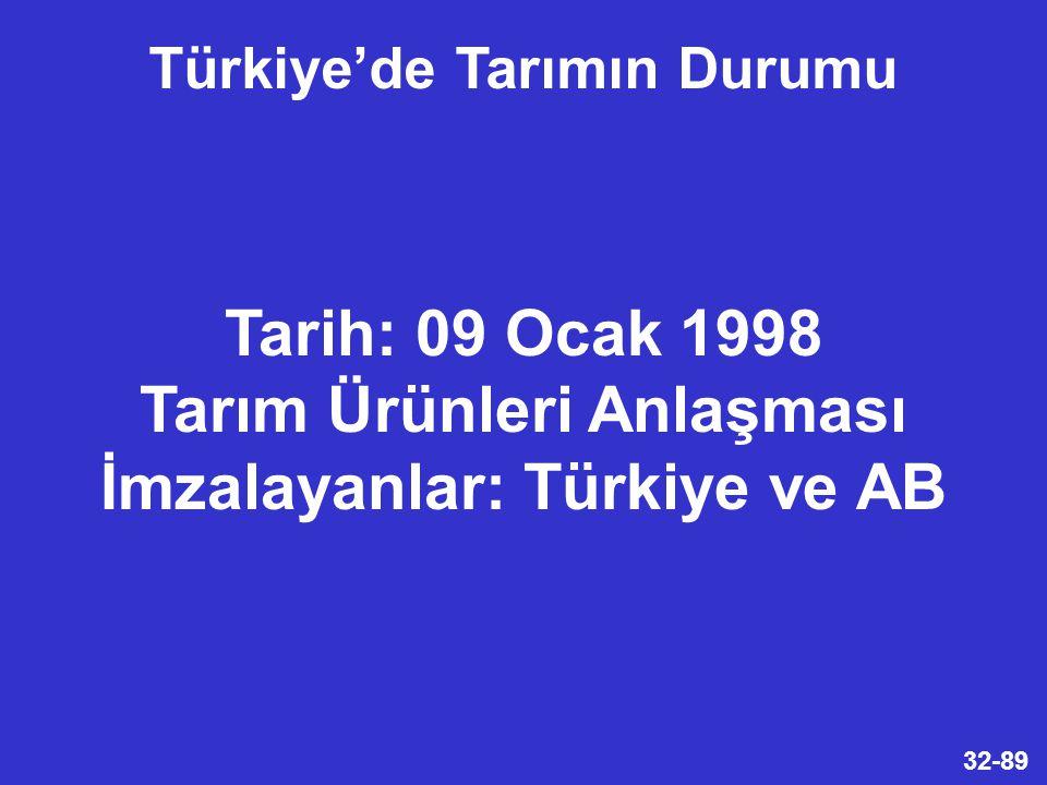 Tarım Ürünleri Anlaşması İmzalayanlar: Türkiye ve AB