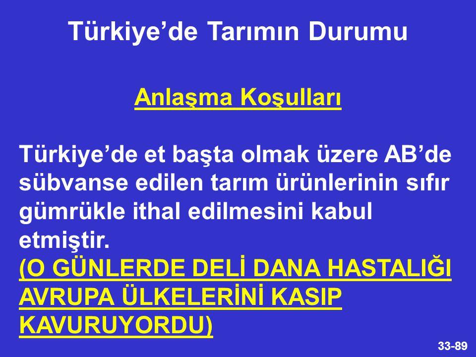 Türkiye'de Tarımın Durumu