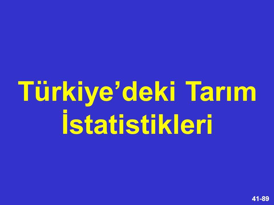 Türkiye'deki Tarım İstatistikleri