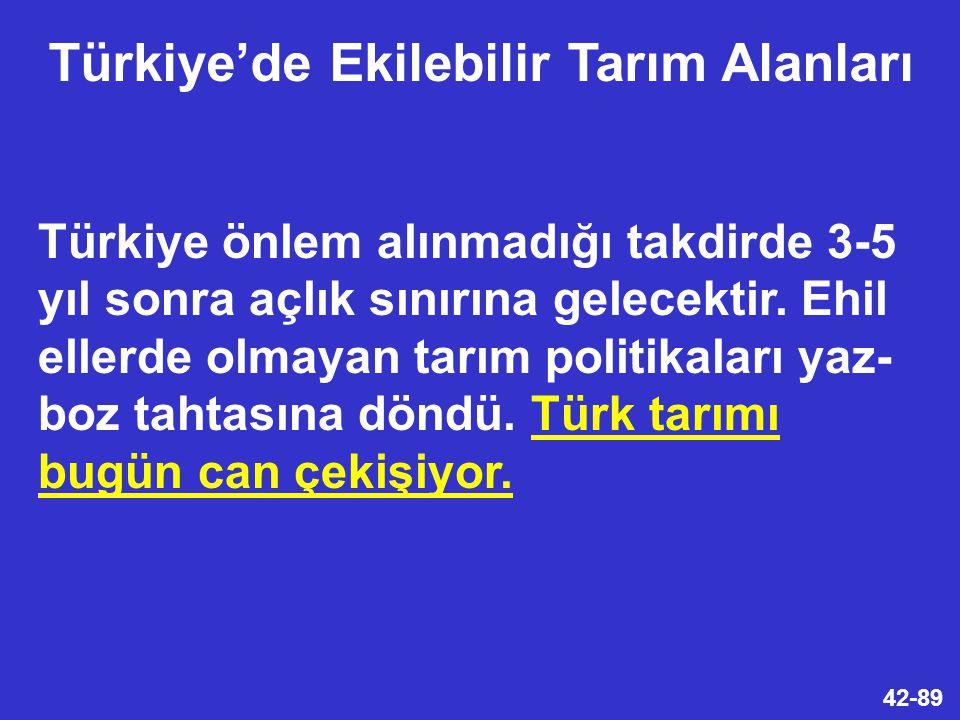 Türkiye'de Ekilebilir Tarım Alanları
