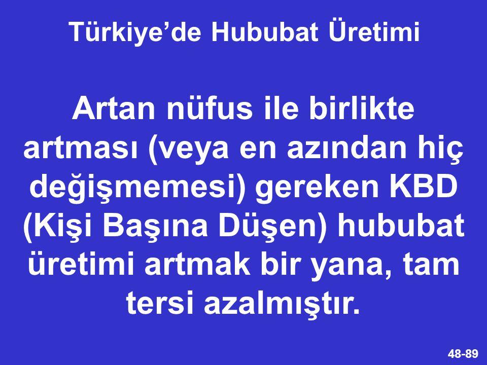 Türkiye'de Hububat Üretimi