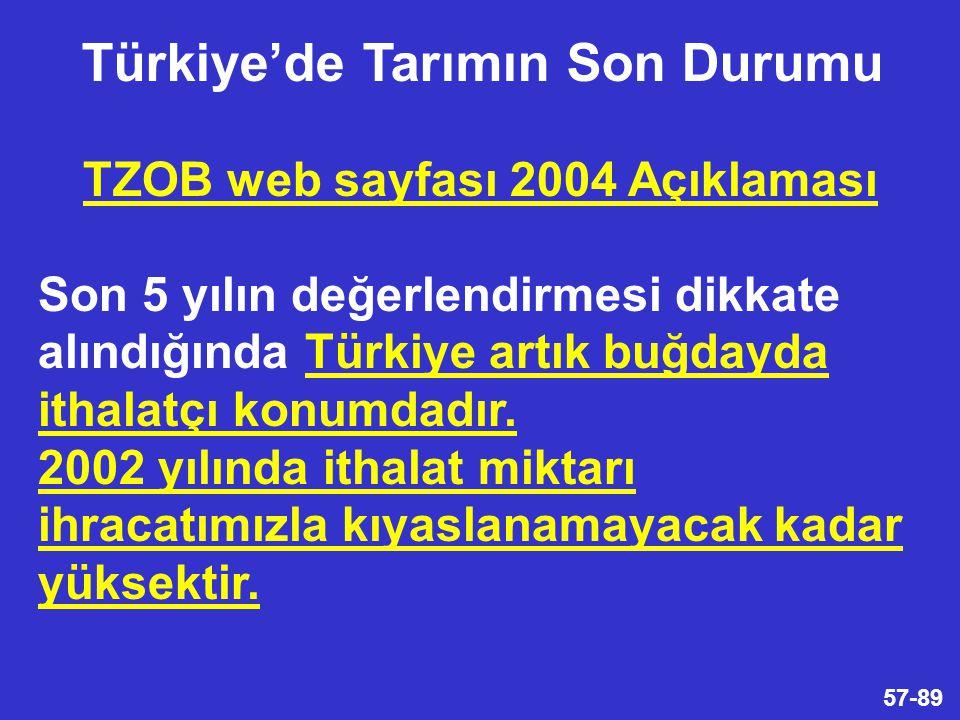 Türkiye'de Tarımın Son Durumu TZOB web sayfası 2004 Açıklaması