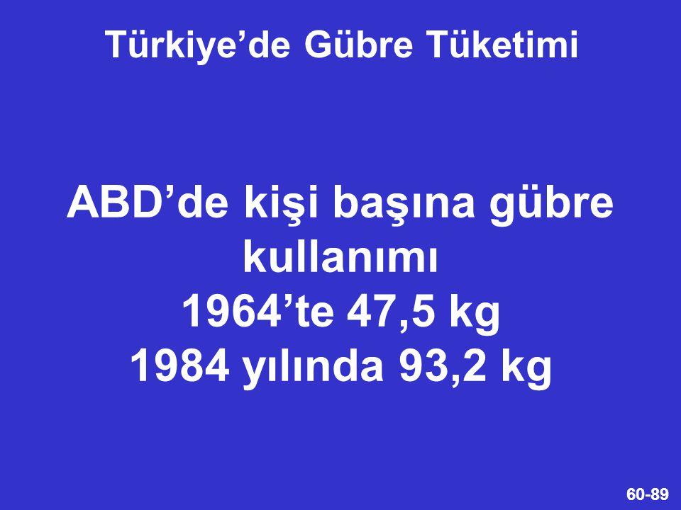 Türkiye'de Gübre Tüketimi ABD'de kişi başına gübre kullanımı