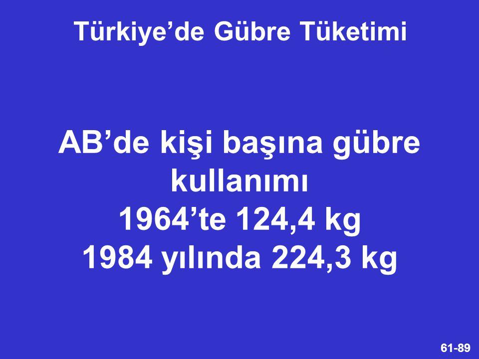 Türkiye'de Gübre Tüketimi AB'de kişi başına gübre kullanımı