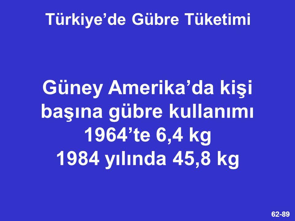 Türkiye'de Gübre Tüketimi Güney Amerika'da kişi başına gübre kullanımı