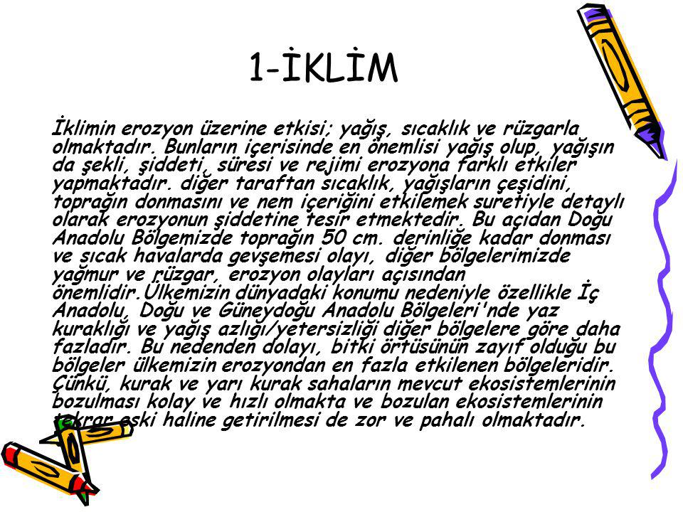 1-İKLİM