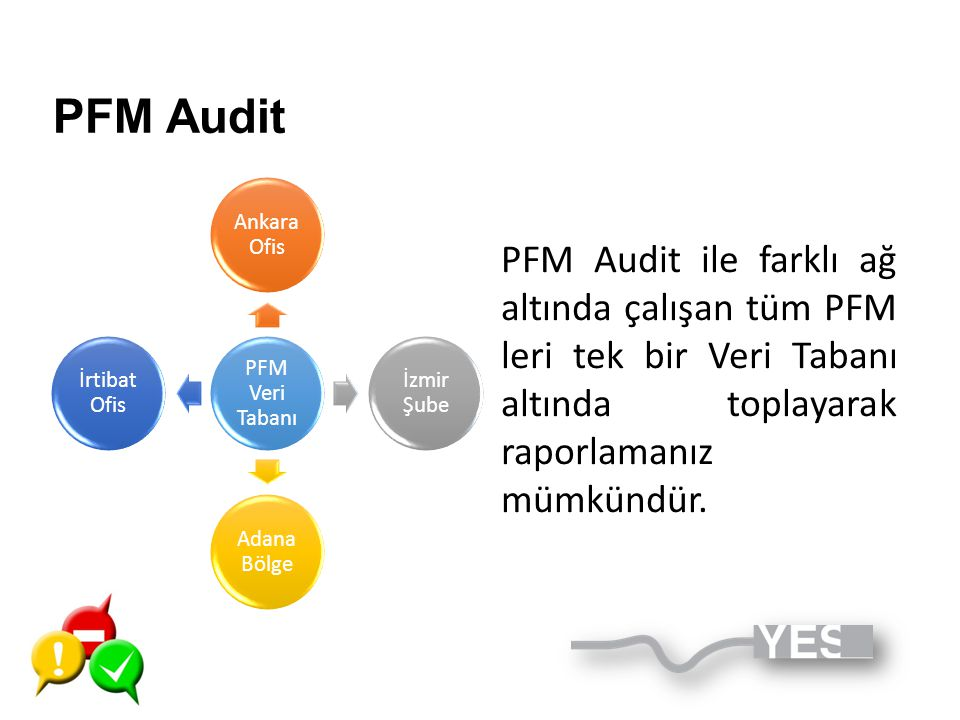 PFM Audit PFM Veri Tabanı. Ankara Ofis. İzmir Şube. Adana Bölge. İrtibat Ofis.