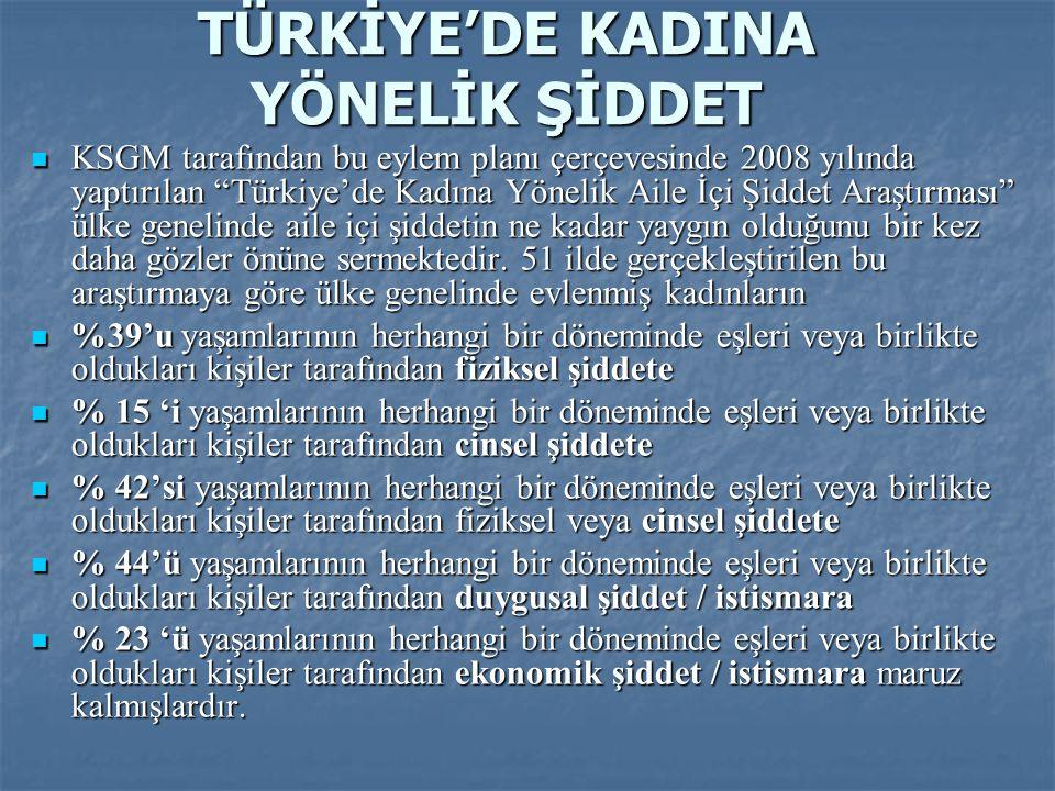 TÜRKİYE'DE KADINA YÖNELİK ŞİDDET