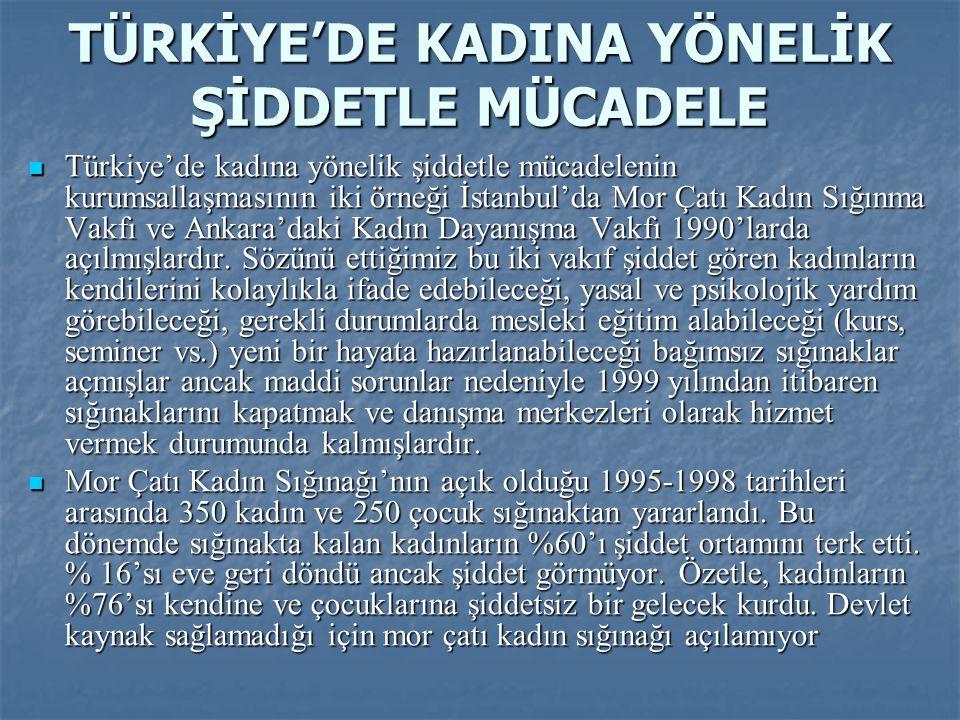 TÜRKİYE'DE KADINA YÖNELİK ŞİDDETLE MÜCADELE