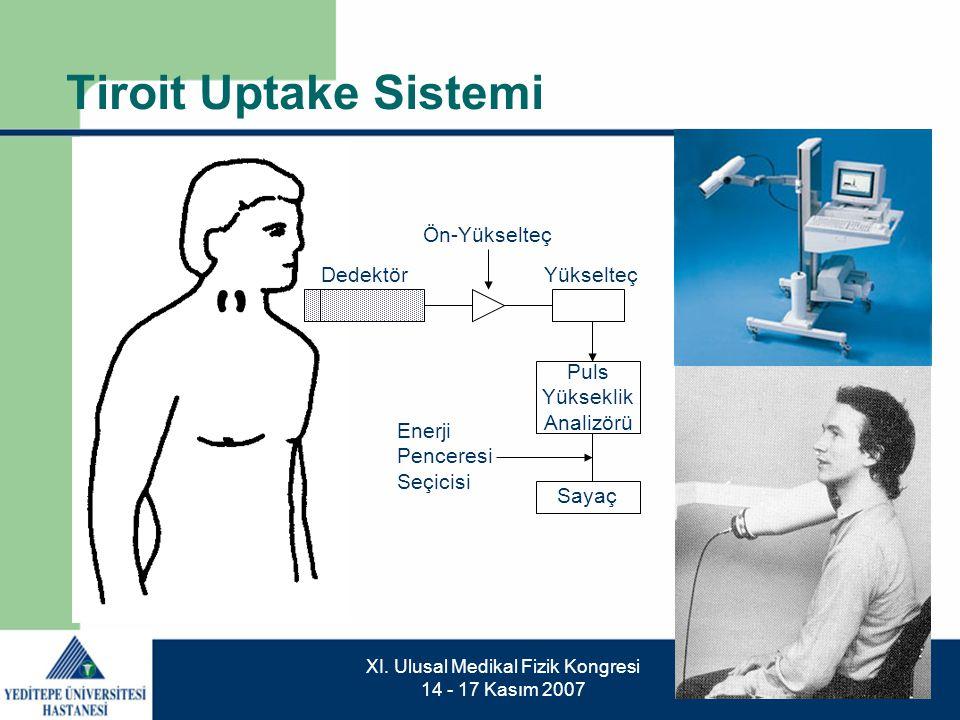 Tiroit Uptake Sistemi Ön-Yükselteç Dedektör Yükselteç