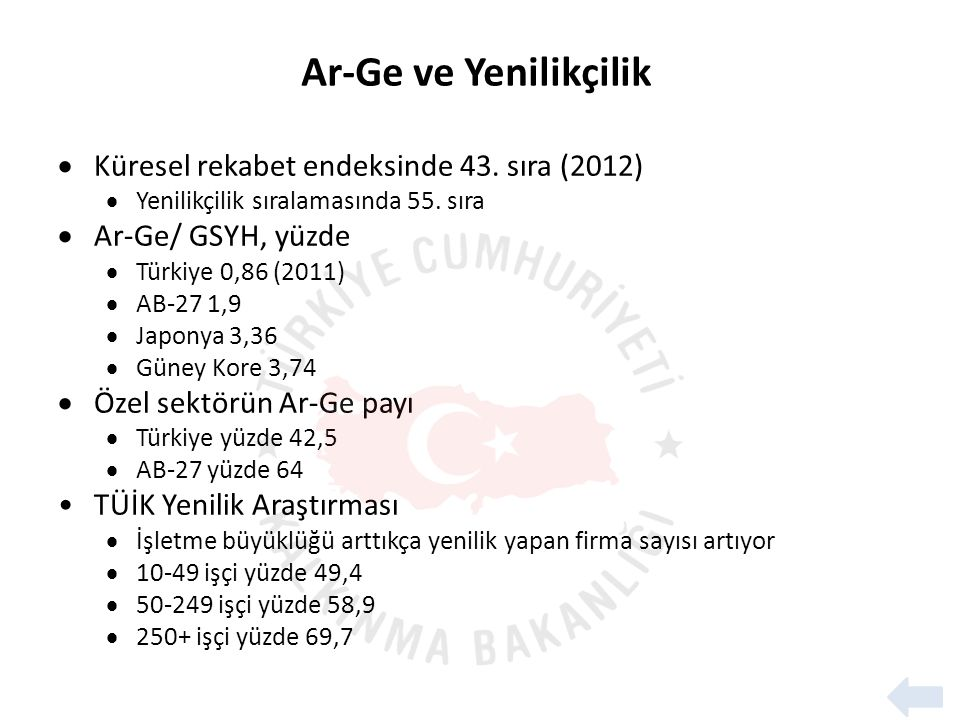 Ar-Ge ve Yenilikçilik Küresel rekabet endeksinde 43. sıra (2012)