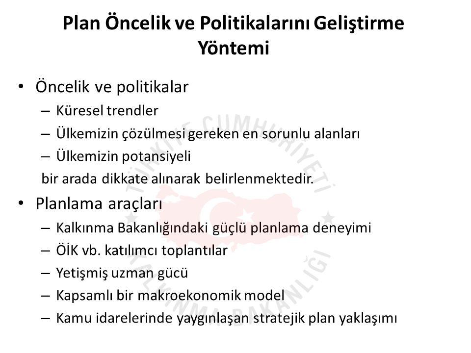 Plan Öncelik ve Politikalarını Geliştirme Yöntemi