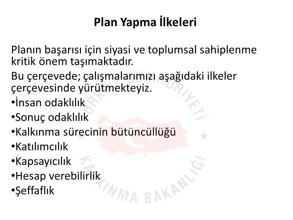 Plan Yapma İlkeleri Planın başarısı için siyasi ve toplumsal sahiplenme kritik önem taşımaktadır.