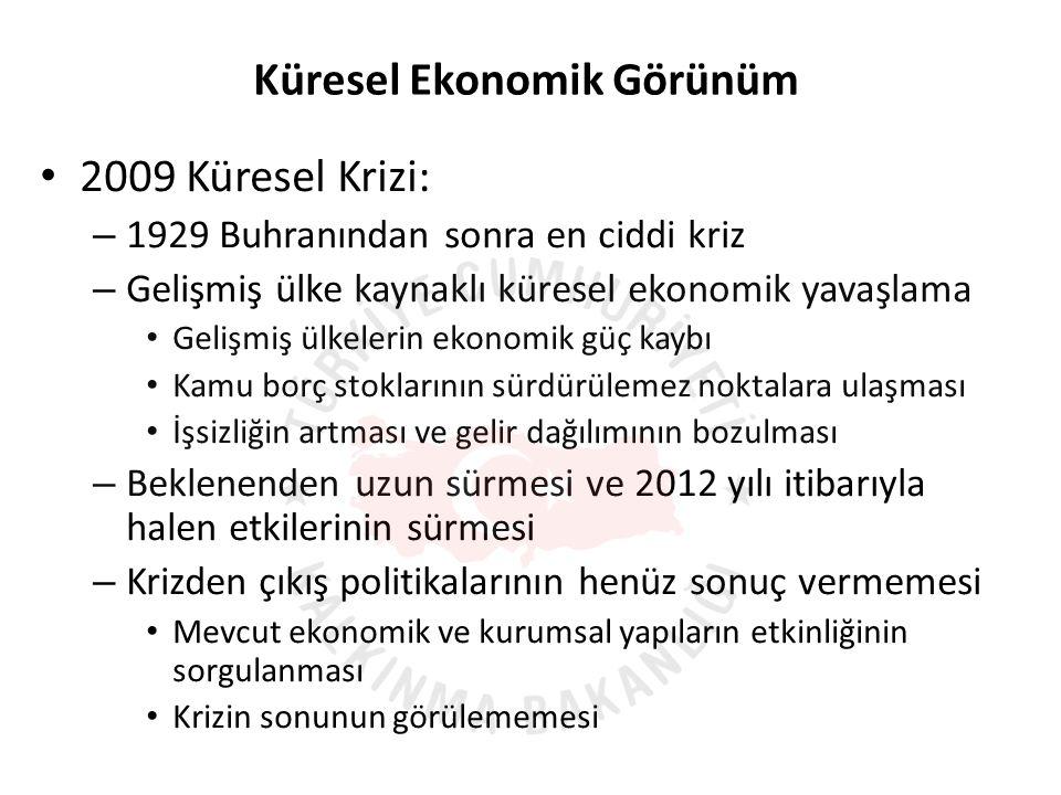 Küresel Ekonomik Görünüm