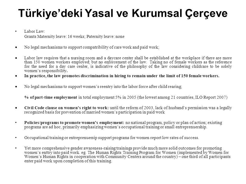Türkiye'deki Yasal ve Kurumsal Çerçeve