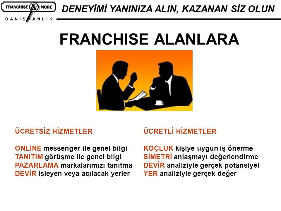 FRANCHISE ALANLARA DENEYİMİ YANINIZA ALIN, KAZANAN SİZ OLUN