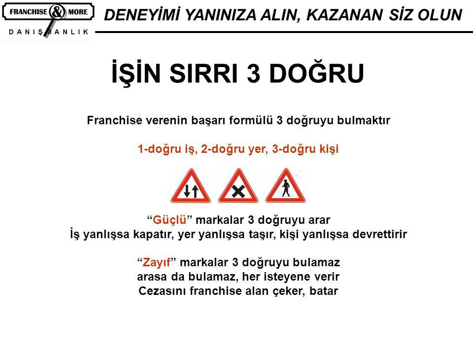 İŞİN SIRRI 3 DOĞRU DENEYİMİ YANINIZA ALIN, KAZANAN SİZ OLUN