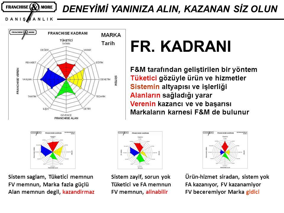 FR. KADRANI DENEYİMİ YANINIZA ALIN, KAZANAN SİZ OLUN